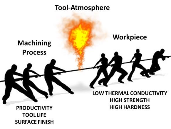 CO2 Application Profile Figure 1